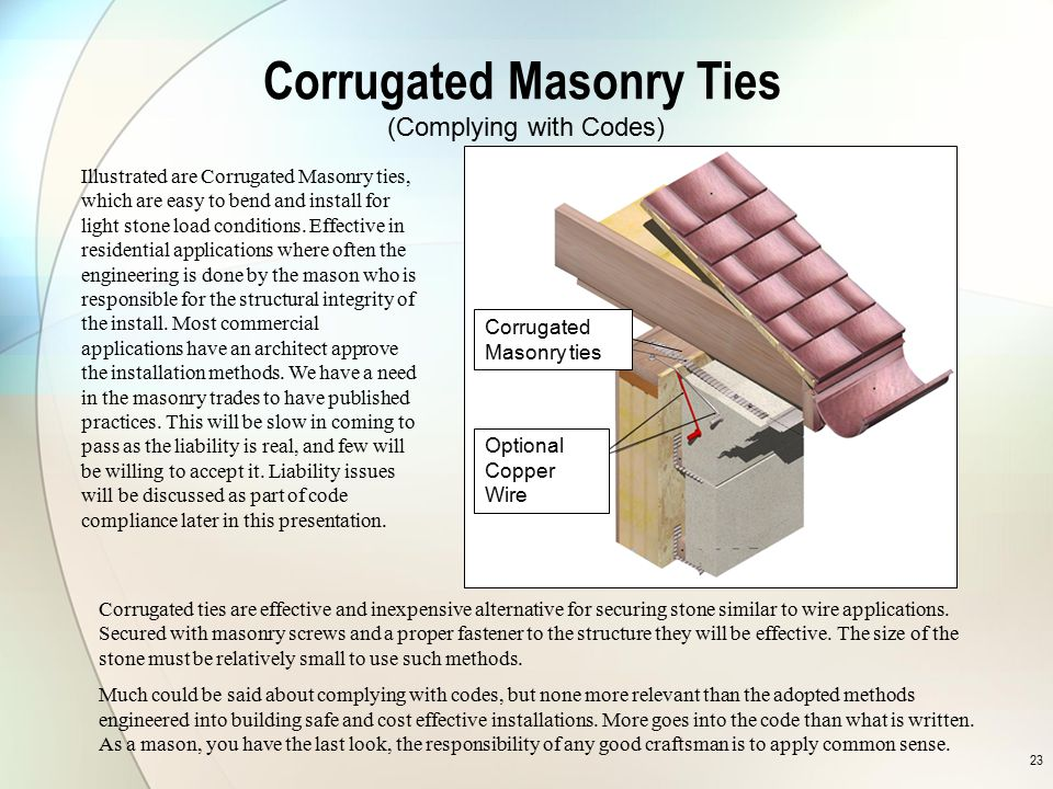 Corrugated Masonry Ties