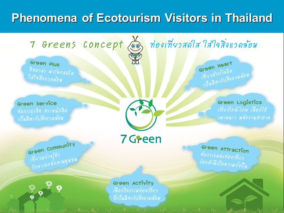 Phenomena of Ecotourism Visitors in Thailand