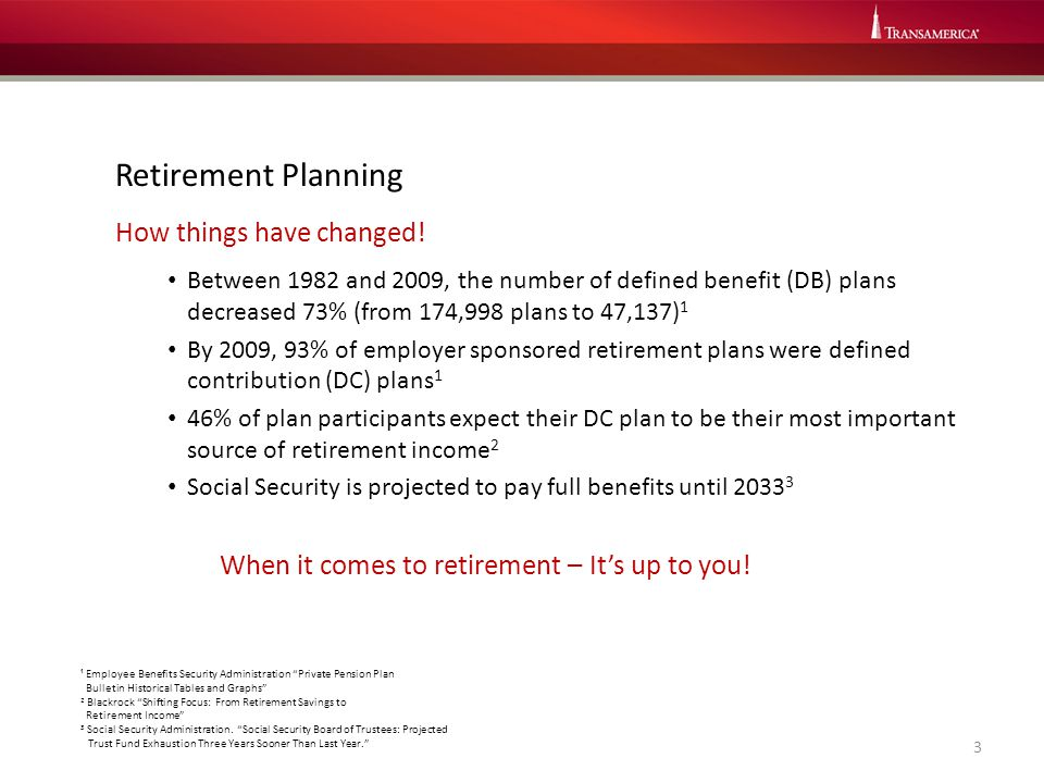 Retirement Planning How things have changed!