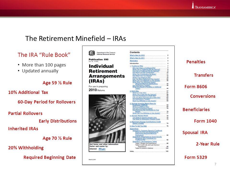 The Retirement Minefield – IRAs