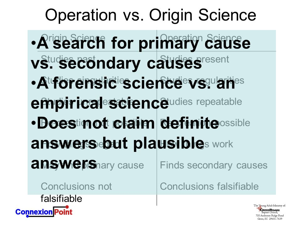 Operation vs. Origin Science