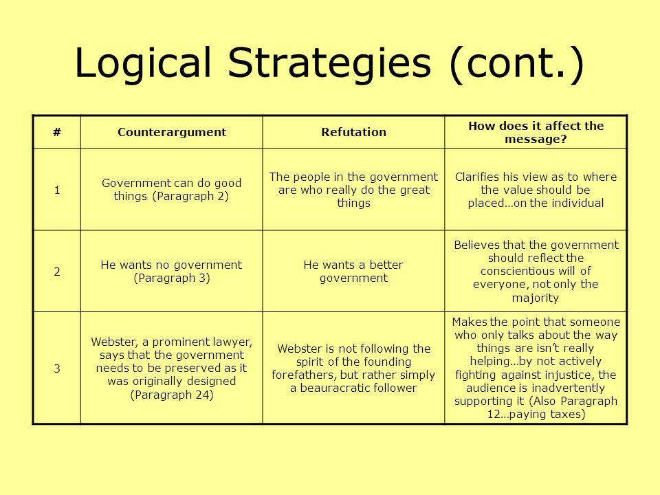 Logical Strategies (cont.)