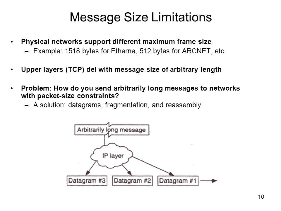 Message Size Limitations