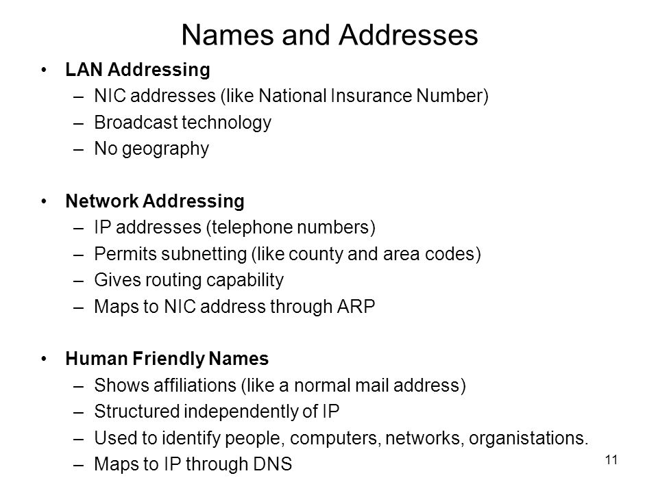 Names and Addresses LAN Addressing
