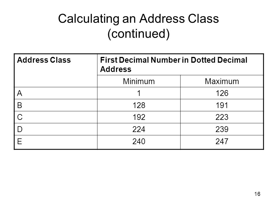 Calculating an Address Class (continued)