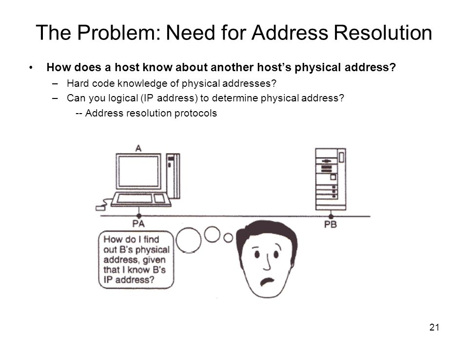 The Problem: Need for Address Resolution