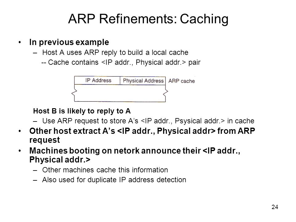 ARP Refinements: Caching