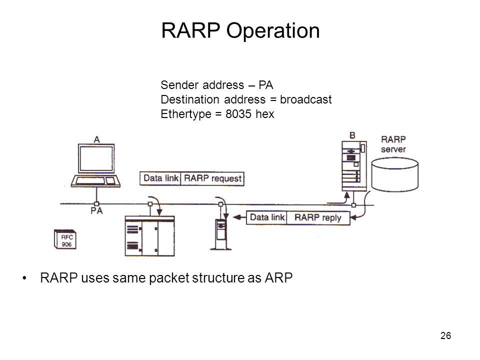 RARP Operation RARP uses same packet structure as ARP