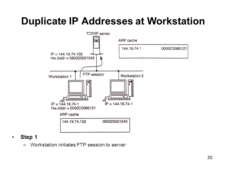 Duplicate IP Addresses at Workstation