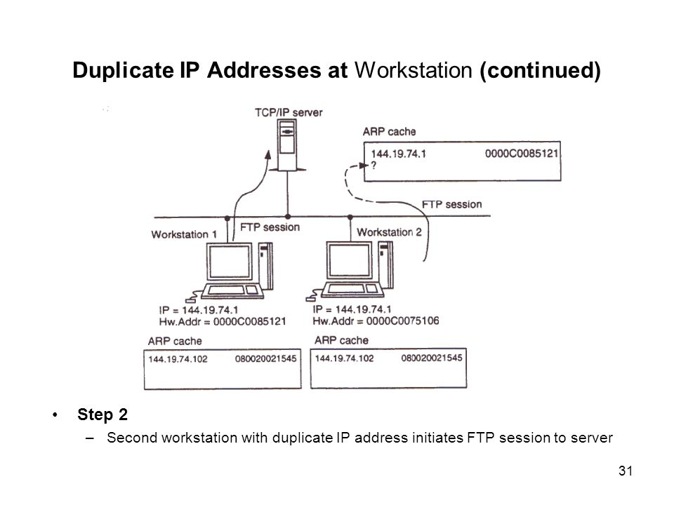 Duplicate IP Addresses at Workstation (continued)