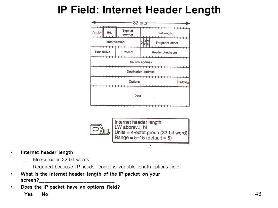 IP Field: Internet Header Length