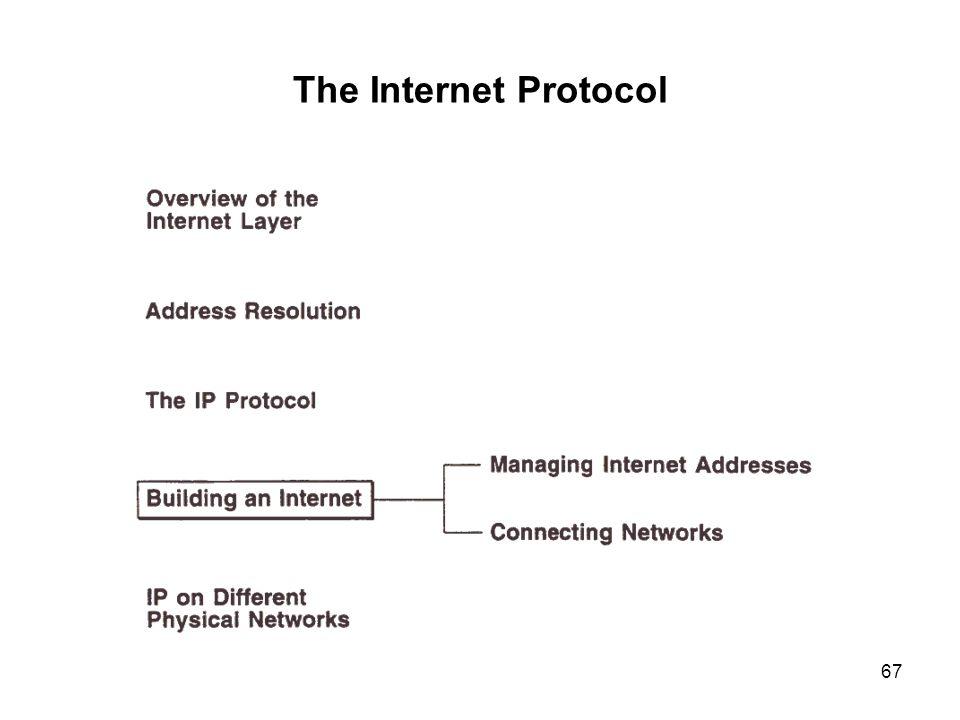 The Internet Protocol