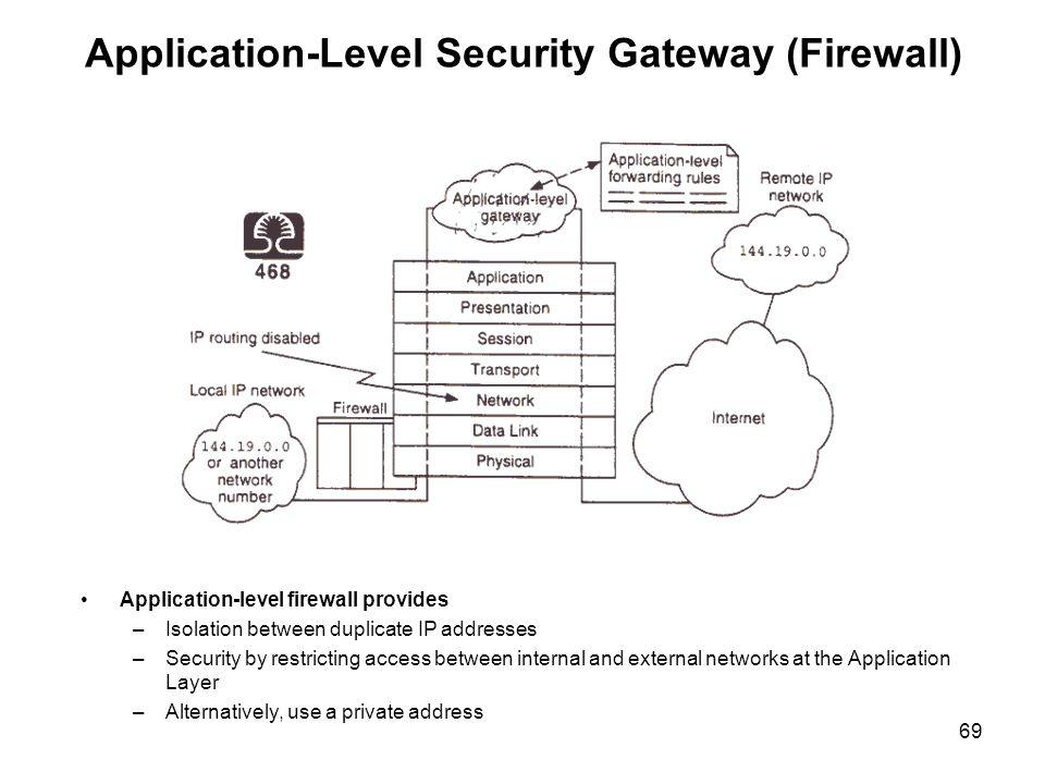 Application-Level Security Gateway (Firewall)