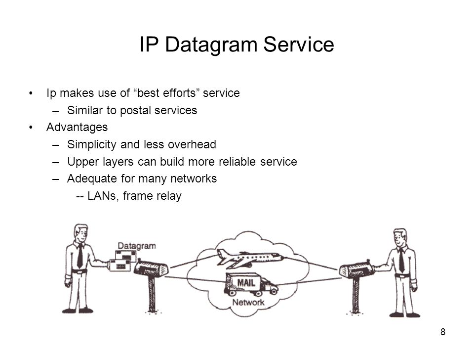 IP Datagram Service Ip makes use of best efforts service