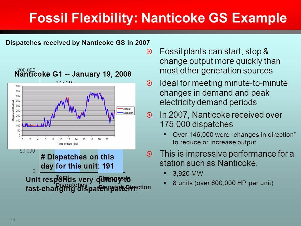 Fossil Flexibility: Nanticoke GS Example