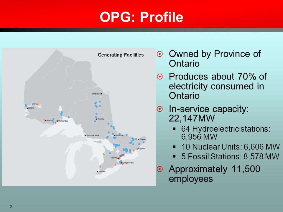 OPG: Profile Owned by Province of Ontario