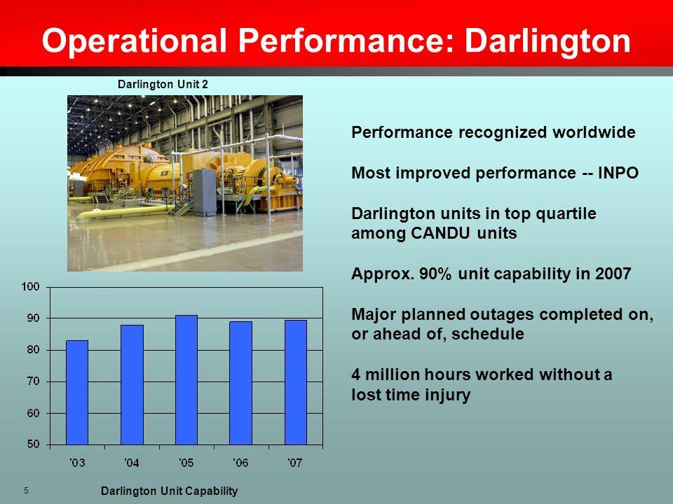 Operational Performance: Darlington