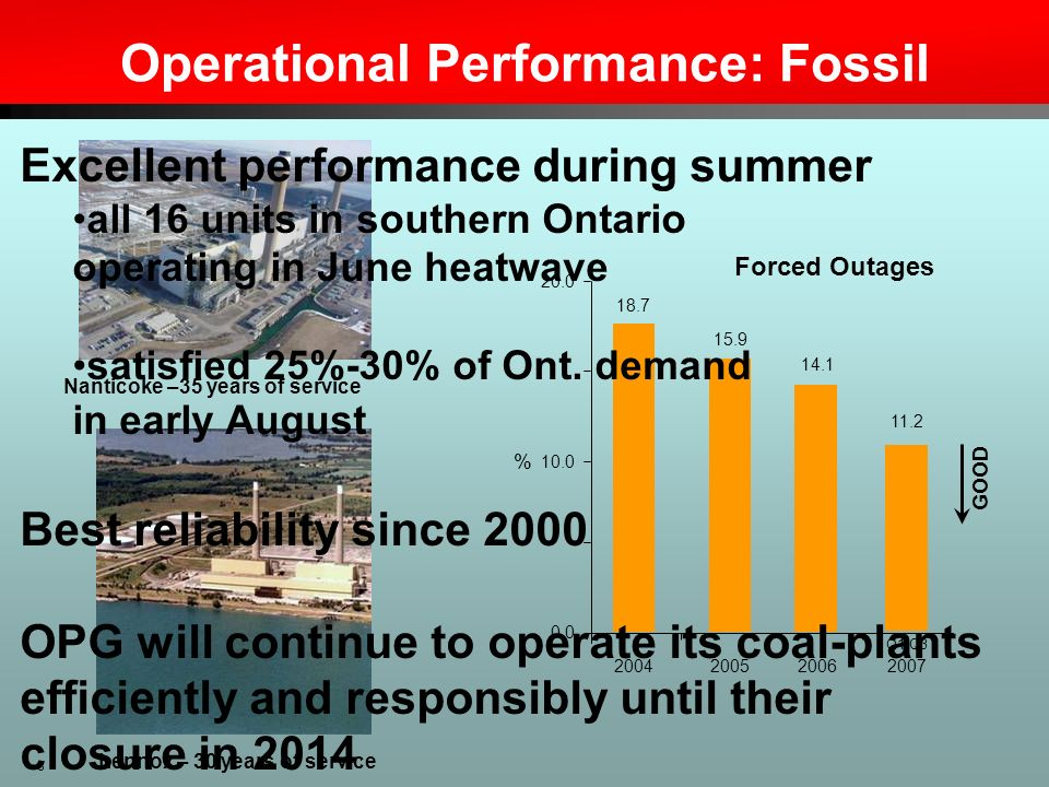 Operational Performance: Fossil