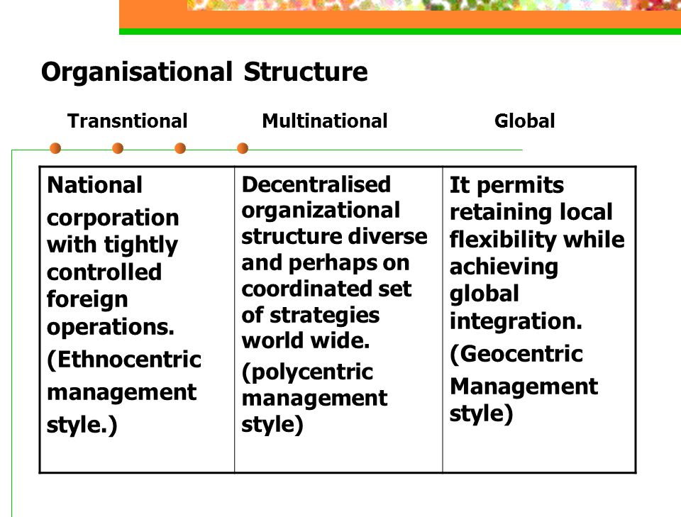 Organisational Structure Transntional Multinational Global
