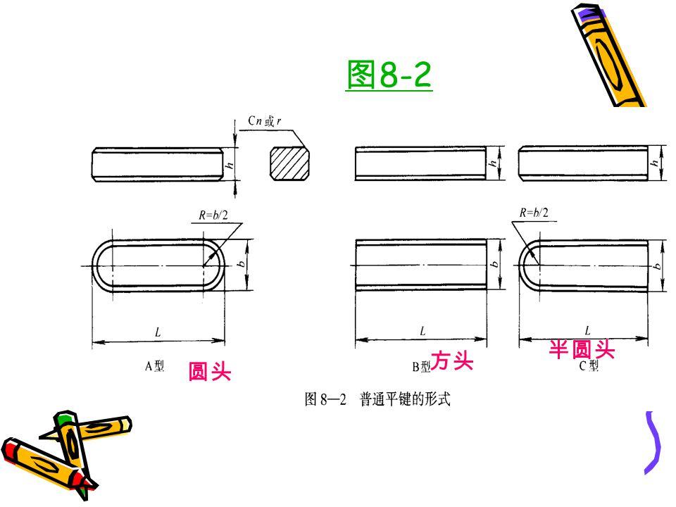 图8-2 半圆头 方头 圆头