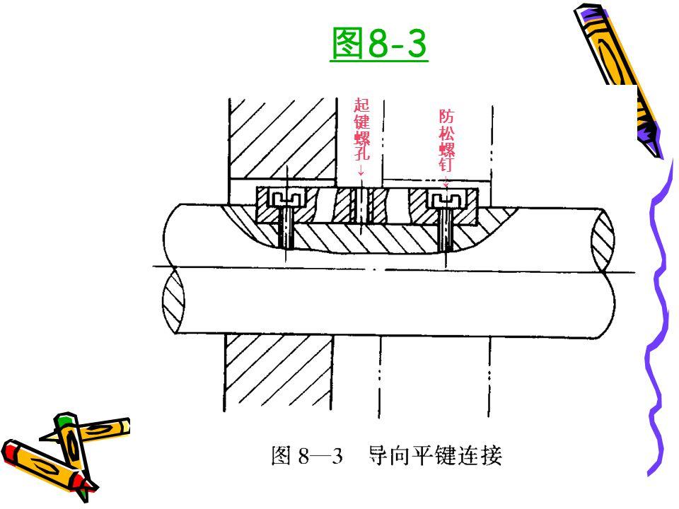 图8-3 起键螺孔→ 防松螺钉→