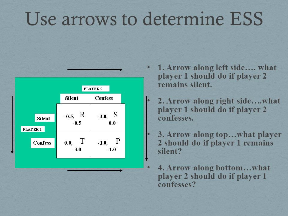 Use arrows to determine ESS
