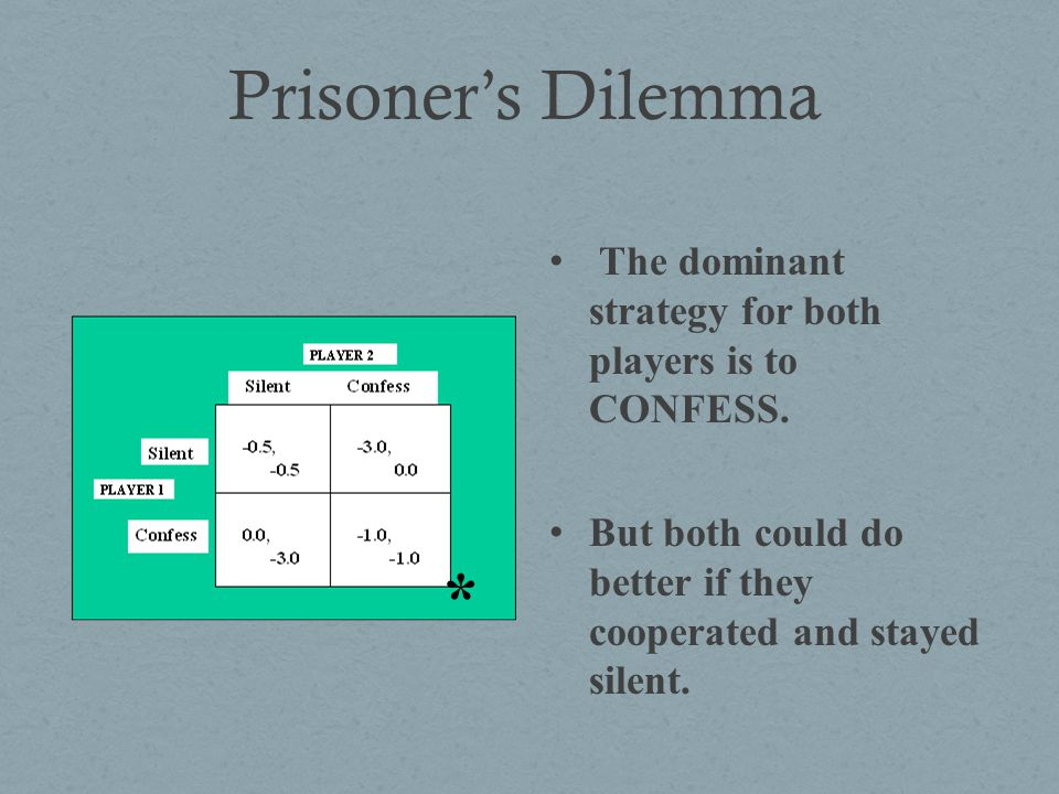 Prisoner's Dilemma The dominant strategy for both players is to CONFESS. But both could do better if they cooperated and stayed silent.