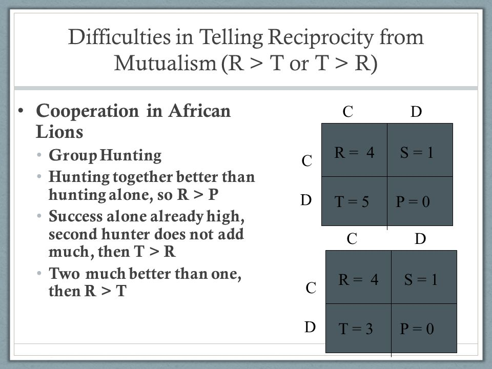 Difficulties in Telling Reciprocity from Mutualism (R > T or T > R)