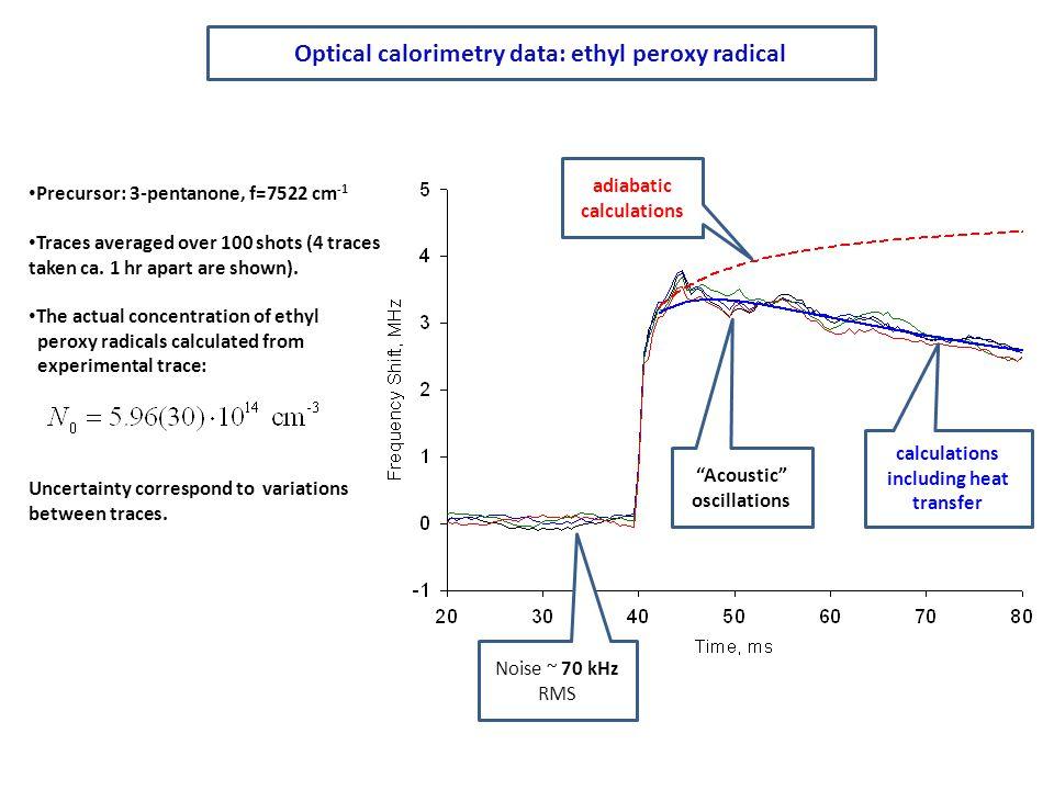 Optical calorimetry data: ethyl peroxy radical