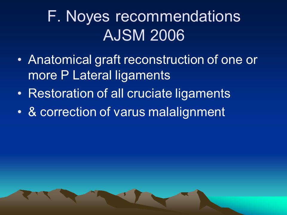 F. Noyes recommendations AJSM 2006