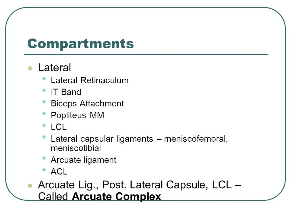 Compartments Lateral. Lateral Retinaculum. IT Band. Biceps Attachment. Popliteus MM. LCL.