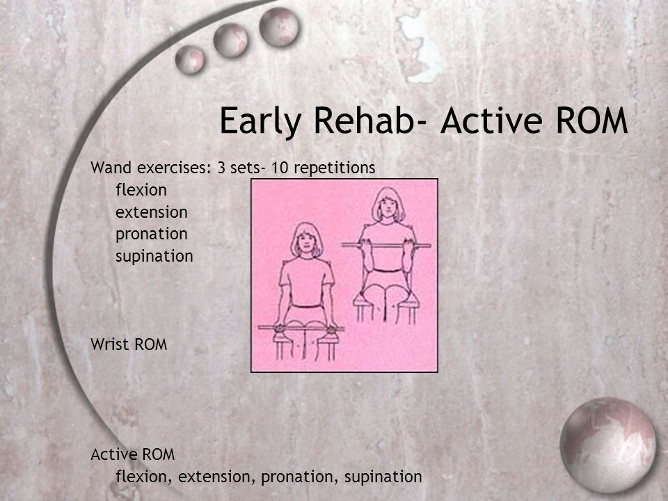 Early Rehab- Active ROM