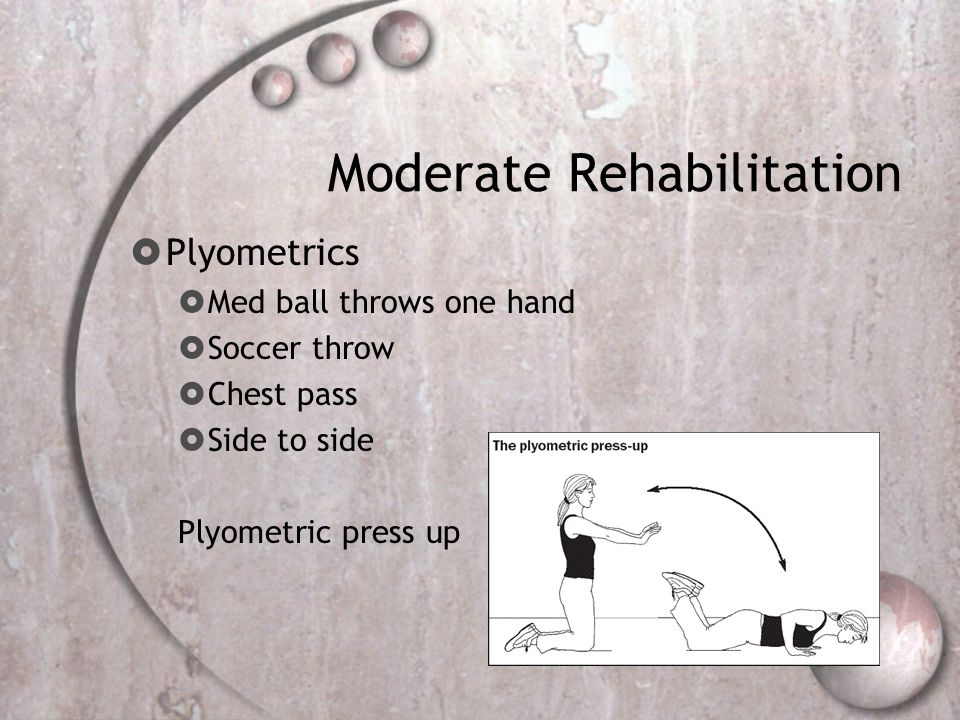 Moderate Rehabilitation