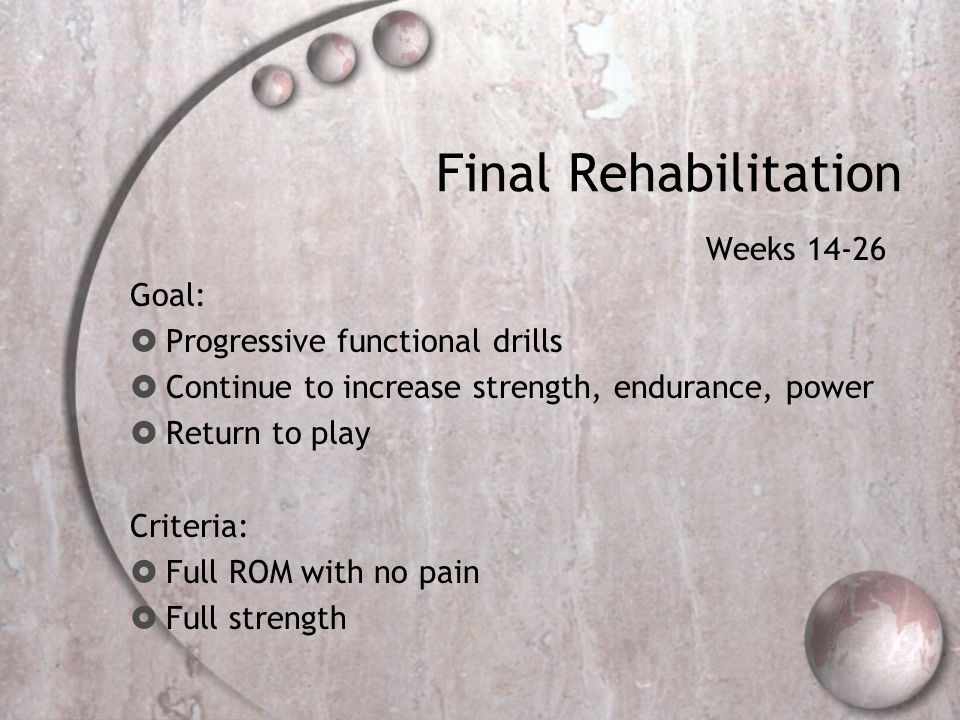 Final Rehabilitation Weeks Goal: Progressive functional drills