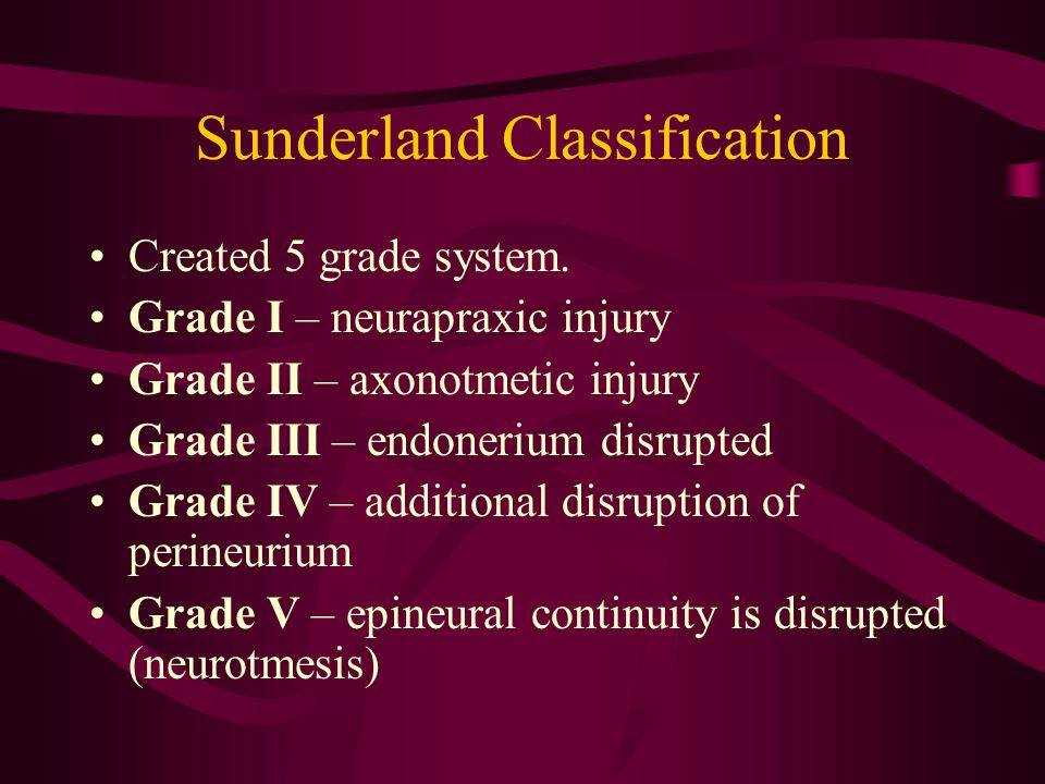 Sunderland Classification