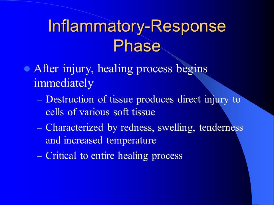 Inflammatory-Response Phase