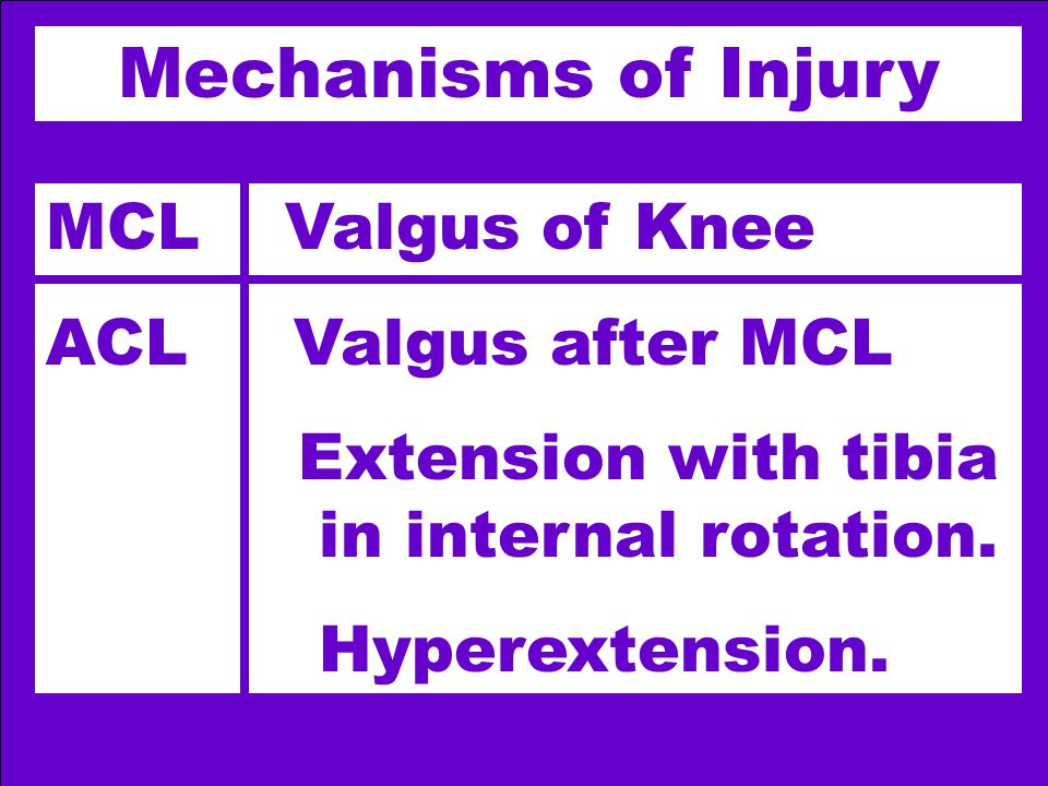 Mechanisms of Injury MCL Valgus of Knee ACL Valgus after MCL