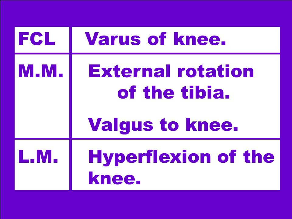FCL Varus of knee. M.M. External rotation of the tibia.