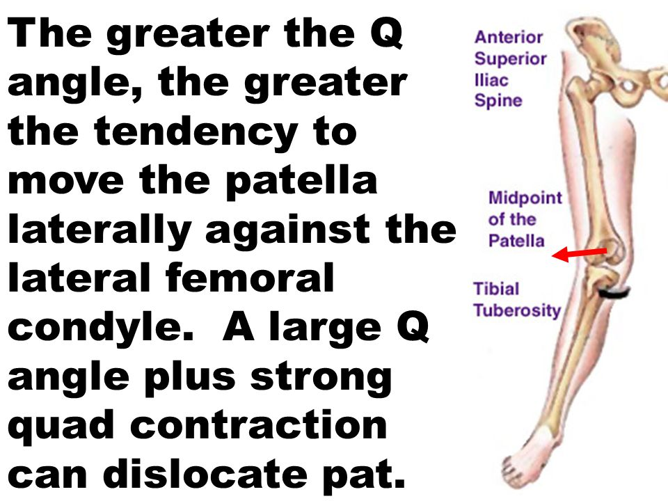 The greater the Q angle, the greater the tendency to move the patella laterally against the lateral femoral condyle.