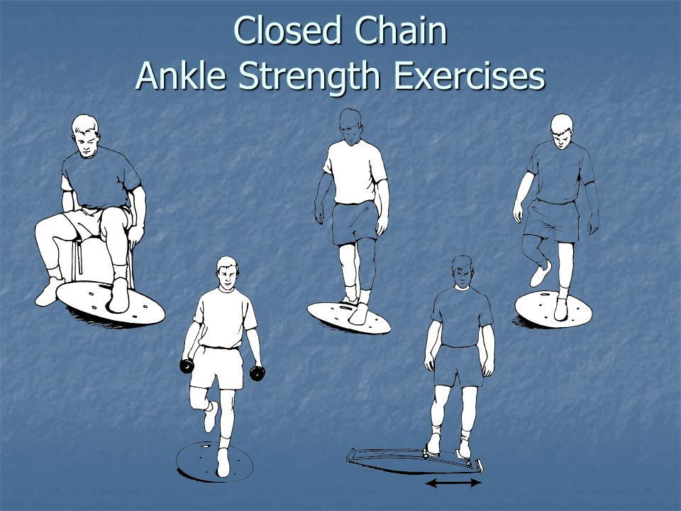 Closed Chain Ankle Strength Exercises