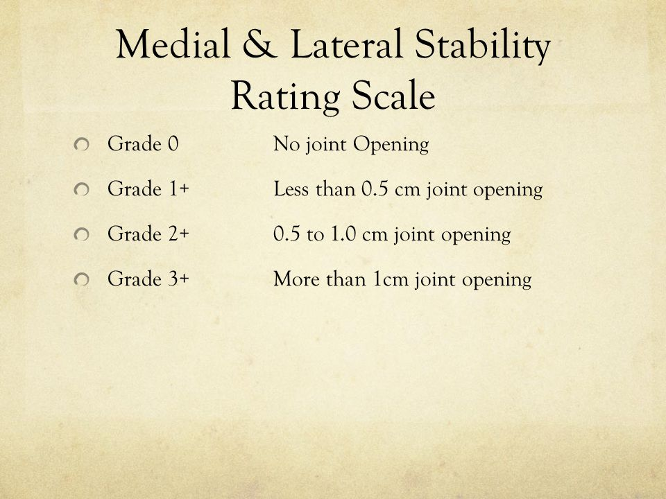 Medial & Lateral Stability Rating Scale