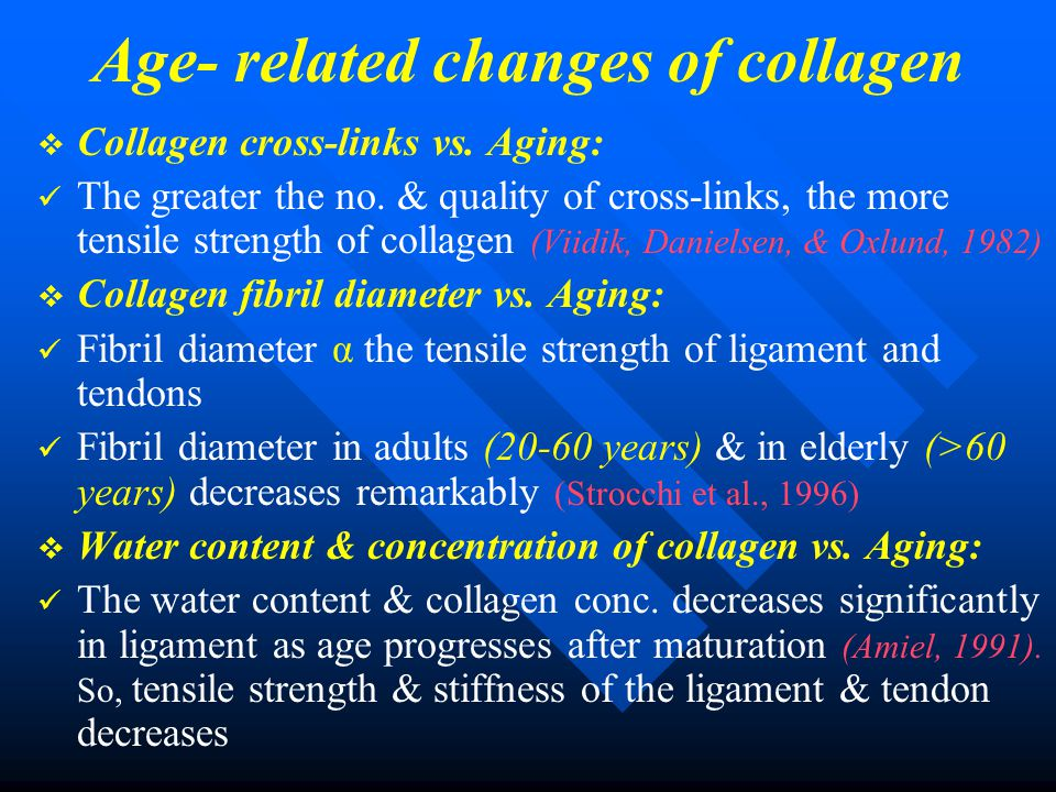 Age- related changes of collagen
