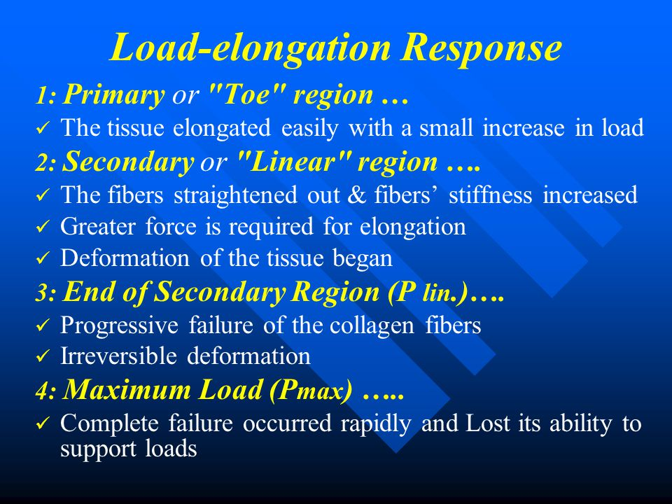 Load-elongation Response