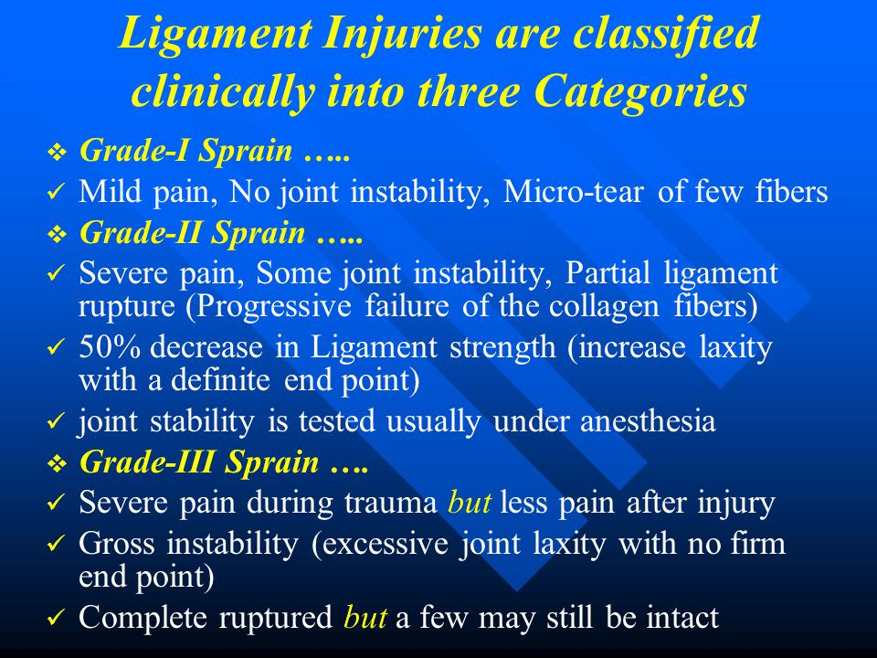 Ligament Injuries are classified clinically into three Categories