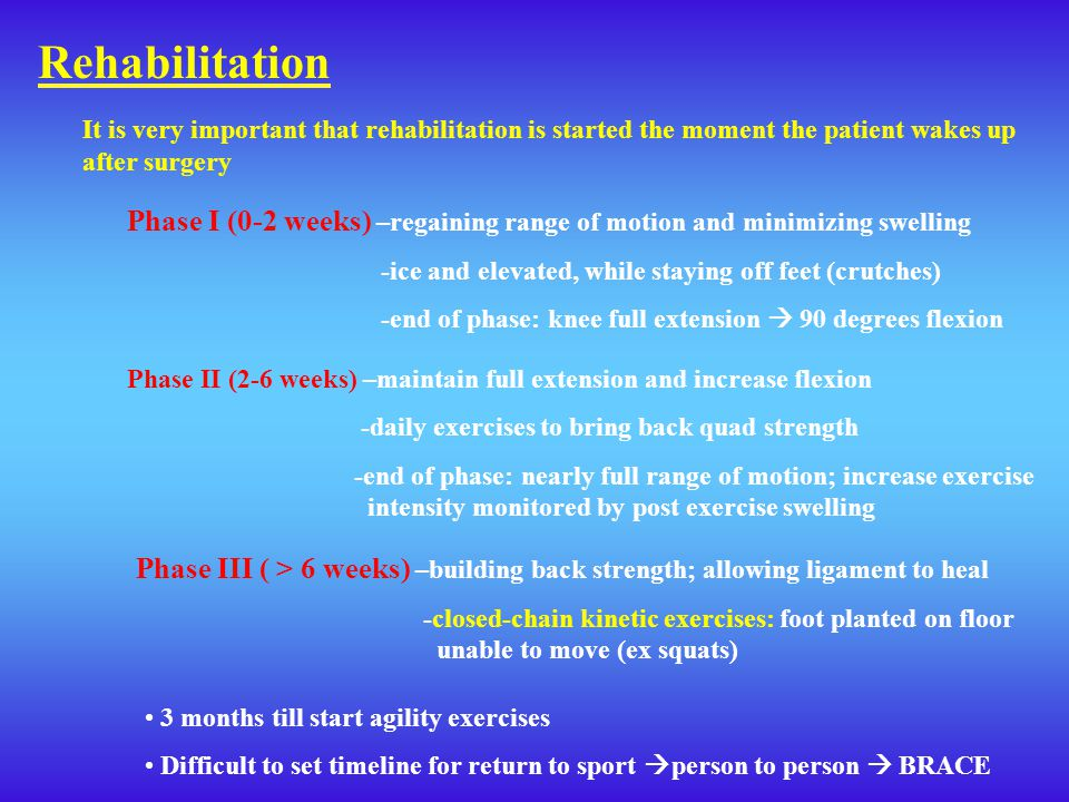 Rehabilitation It is very important that rehabilitation is started the moment the patient wakes up after surgery.