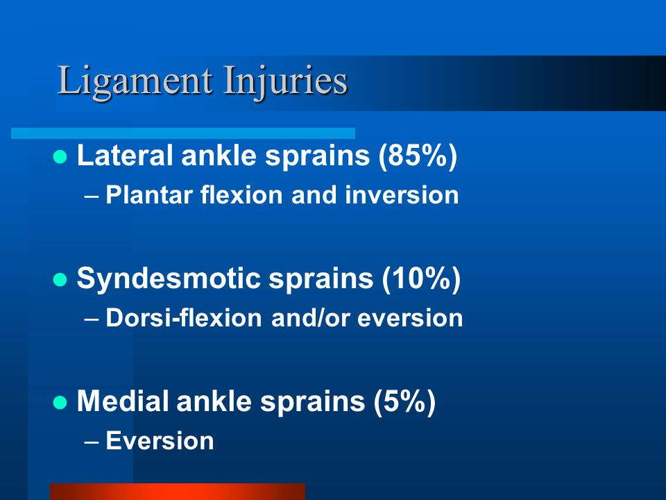 Ligament Injuries Lateral ankle sprains (85%)