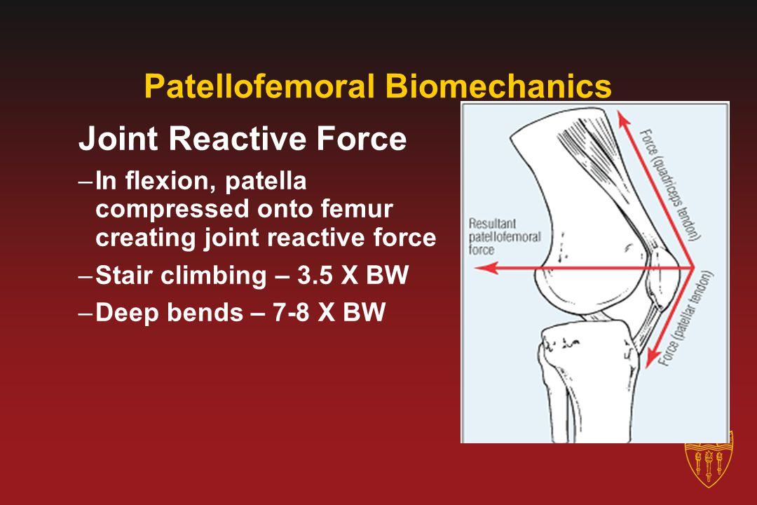 Patellofemoral Biomechanics