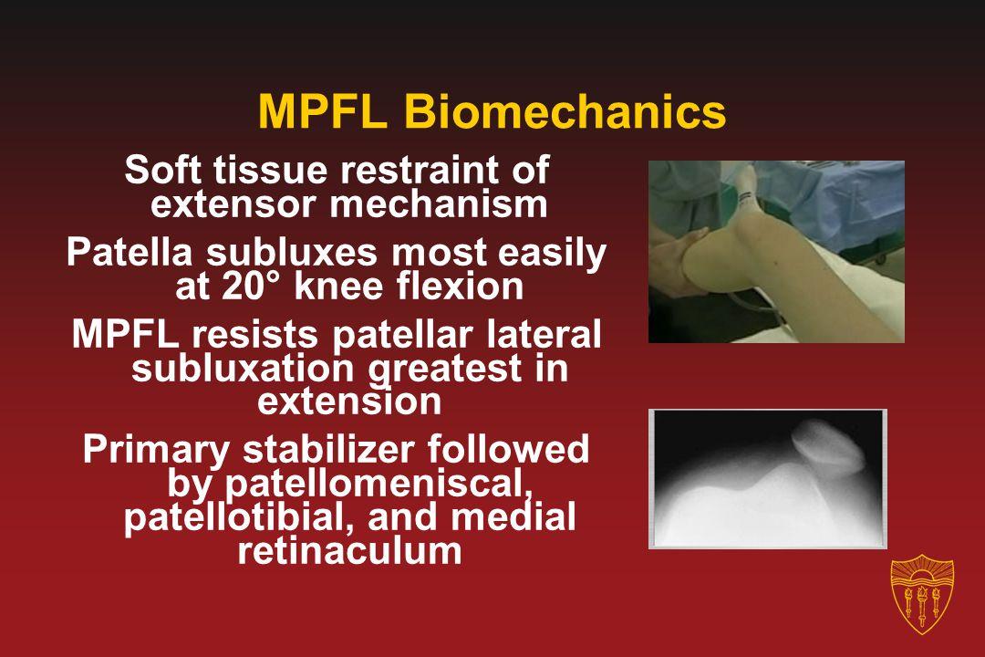 MPFL Biomechanics