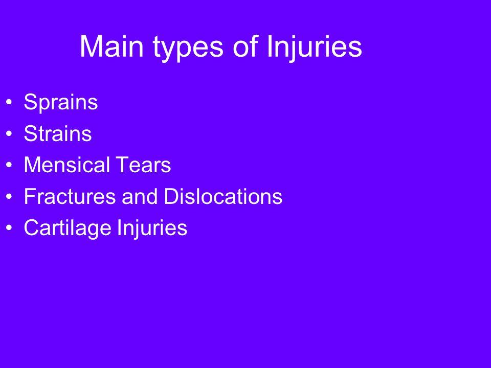 Main types of Injuries Sprains Strains Mensical Tears