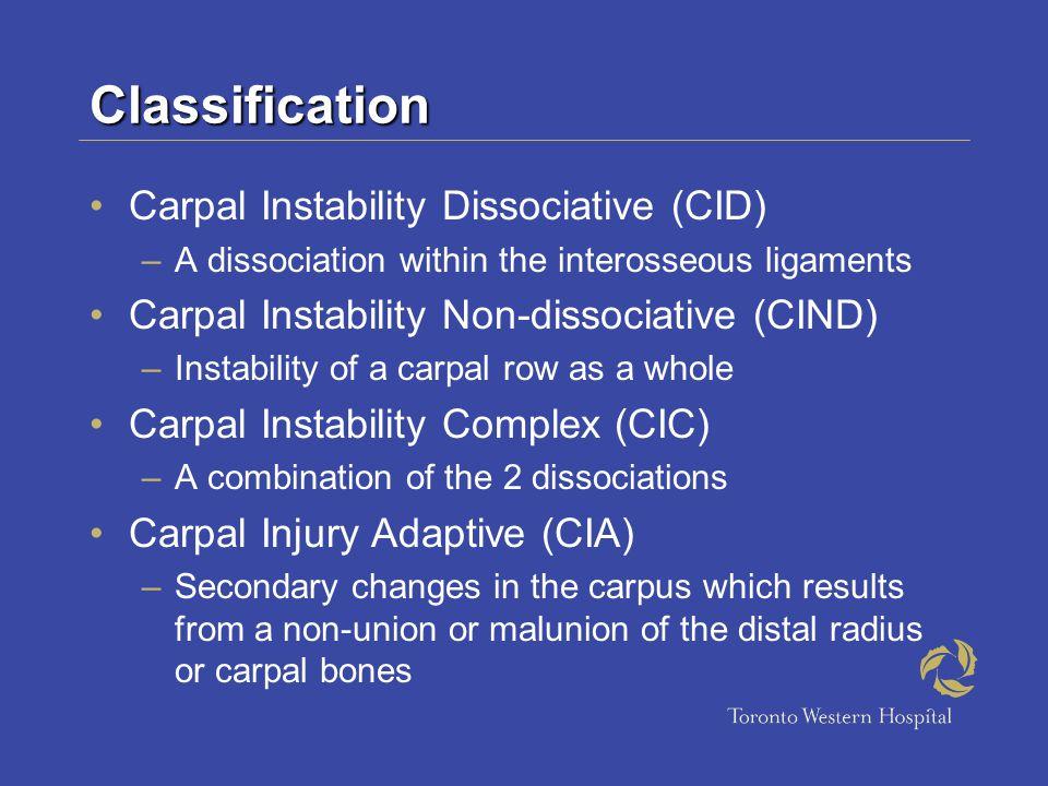 Classification Carpal Instability Dissociative (CID)